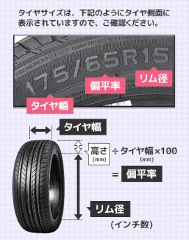 タイヤサイズ